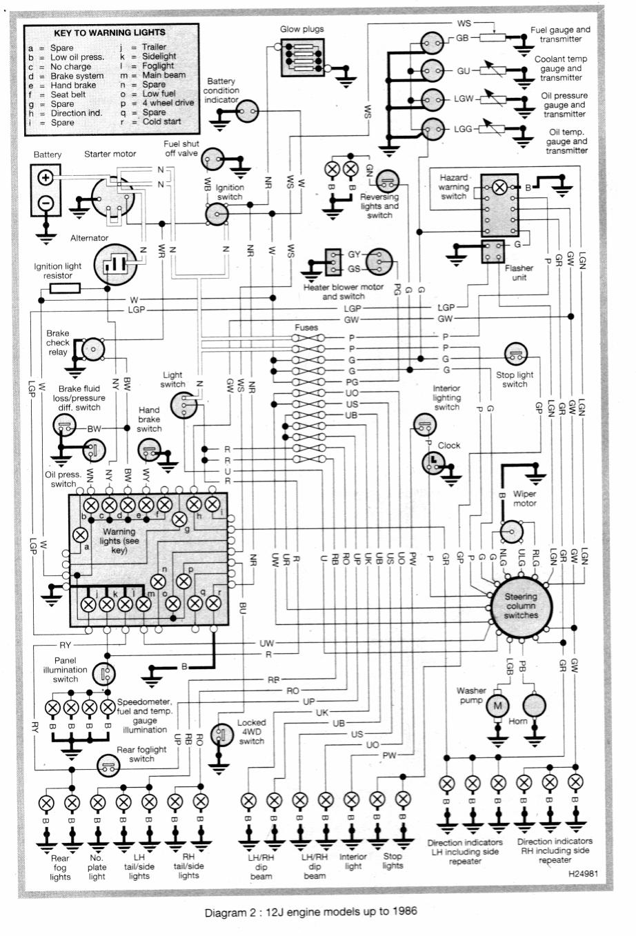 land rover discovery 2001 wiring diagram  land  free
