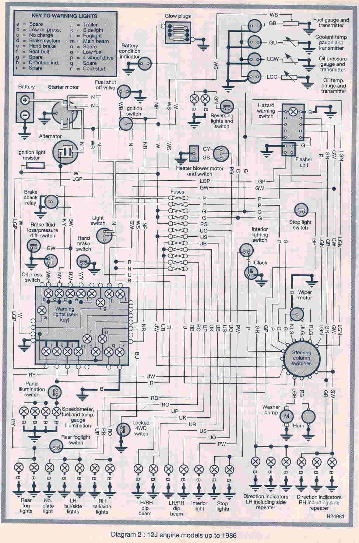 Help Requested With 1990 V8 Wiring Loom Diagrams - Defender Forum - Lr4x4