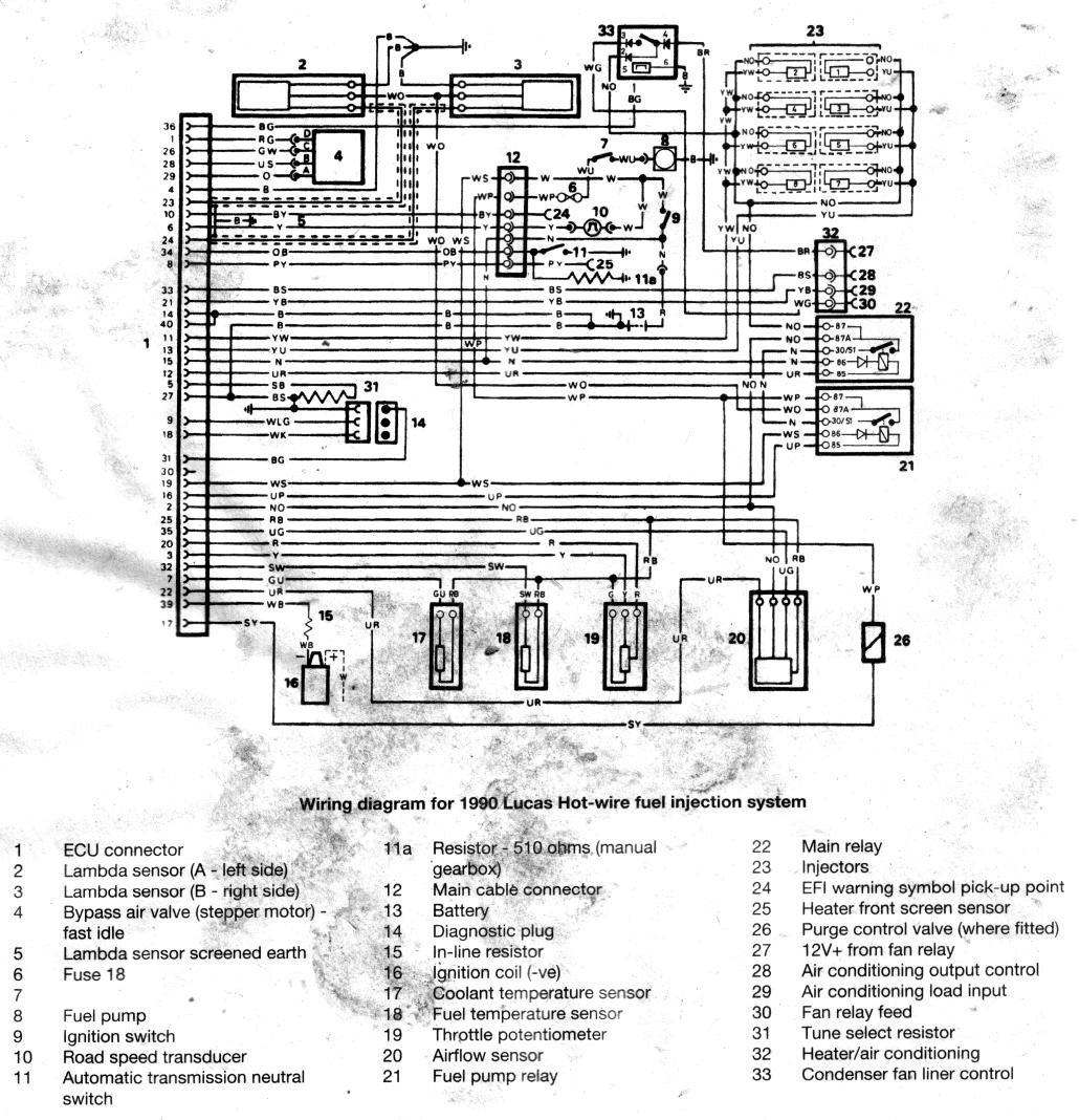 1992 Range Rover Wiring Diagram - Free Download Wiring Diagram
