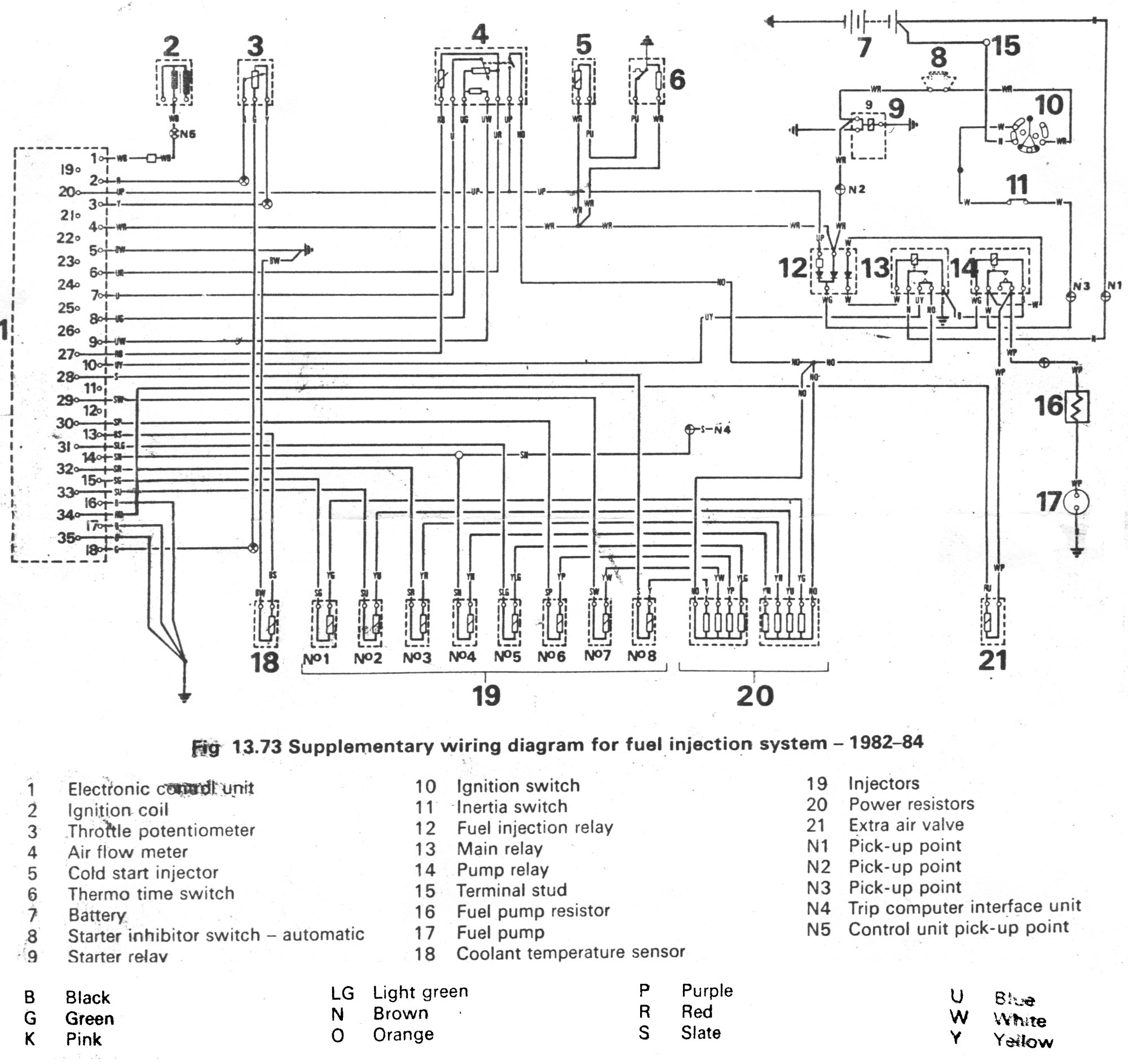 2009 Chevy Silverado 4 3 L Fuel Injection Wiring Diagram 56 03 Stereo Lucas Efi 1982 1984 2003 Ireleast Readingrat Net At